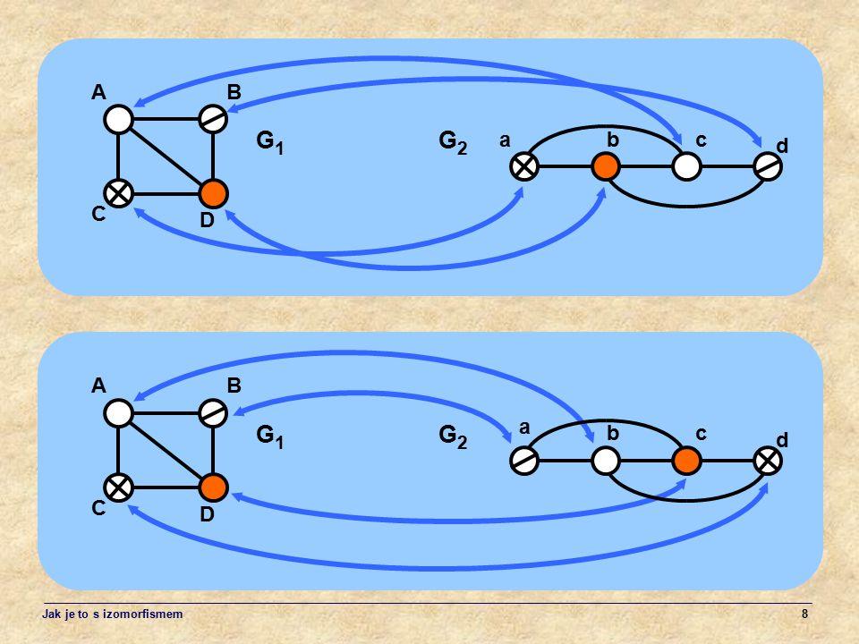 A B G1 G2 a b c d C D A B G1 G2 a b c d C D Jak je to s izomorfismem