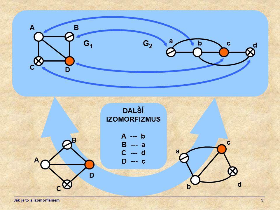 G1 G2 A B a b c d C D DALŠÍ IZOMORFIZMUS A --- b B --- a C --- d