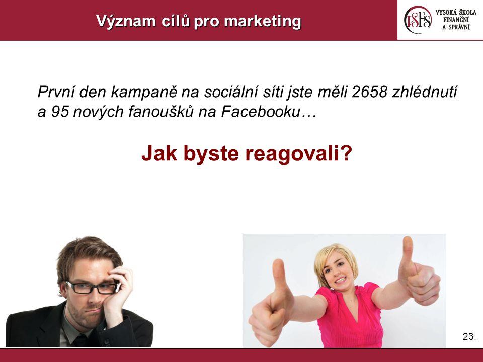 Význam cílů pro marketing