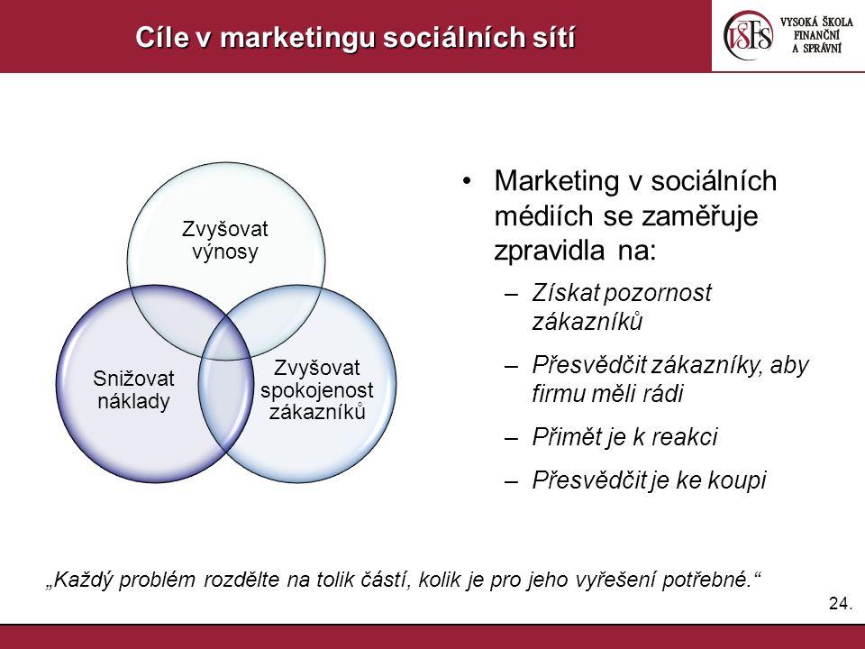 Cíle v marketingu sociálních sítí