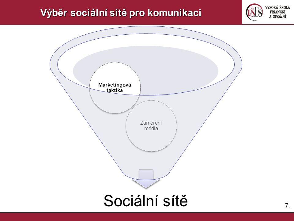 Výběr sociální sítě pro komunikaci