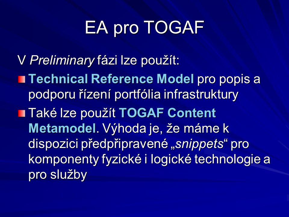 EA pro TOGAF V Preliminary fázi lze použít: