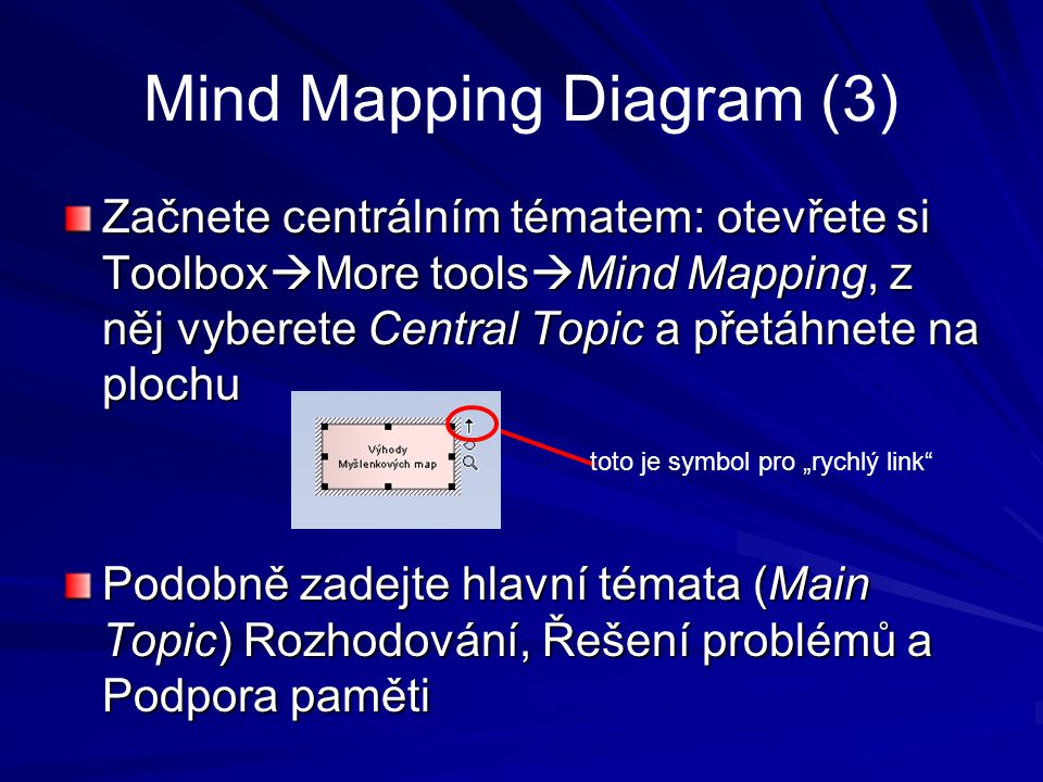 Mind Mapping Diagram (3)
