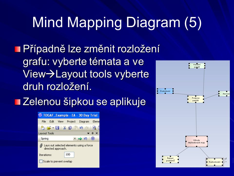 Mind Mapping Diagram (5)
