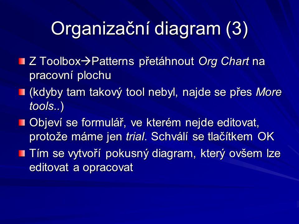 Organizační diagram (3)