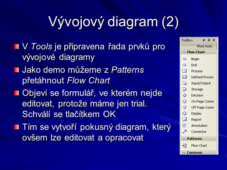 Vývojový diagram (2) V Tools je připravena řada prvků pro vývojové diagramy. Jako demo můžeme z Patterns přetáhnout Flow Chart.