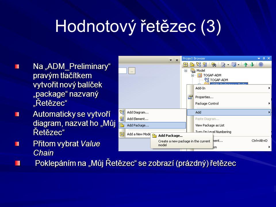 """Hodnotový řetězec (3) Na """"ADM_Preliminary pravým tlačítkem vytvořit nový balíček """"package nazvaný """"Řetězec"""