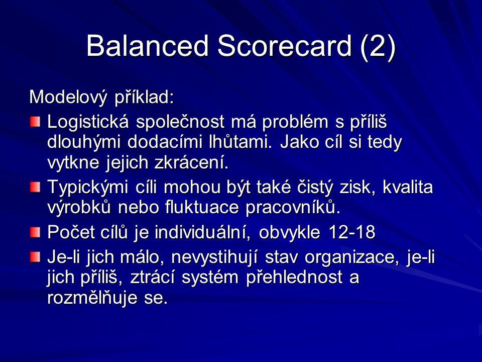 Balanced Scorecard (2) Modelový příklad: