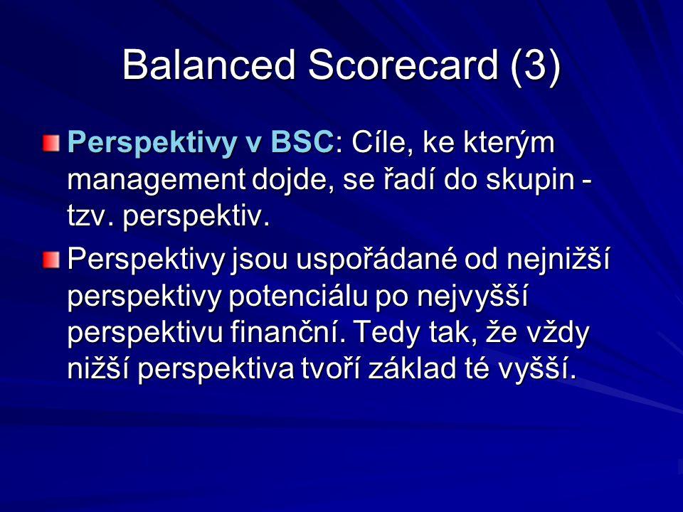 Balanced Scorecard (3) Perspektivy v BSC: Cíle, ke kterým management dojde, se řadí do skupin - tzv. perspektiv.