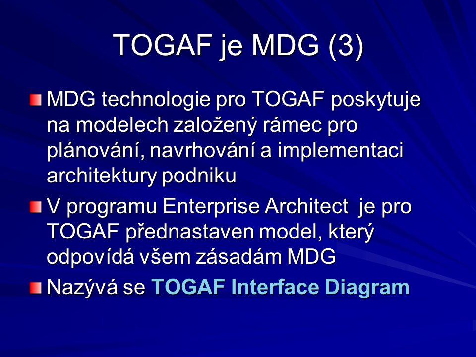 TOGAF je MDG (3) MDG technologie pro TOGAF poskytuje na modelech založený rámec pro plánování, navrhování a implementaci architektury podniku.