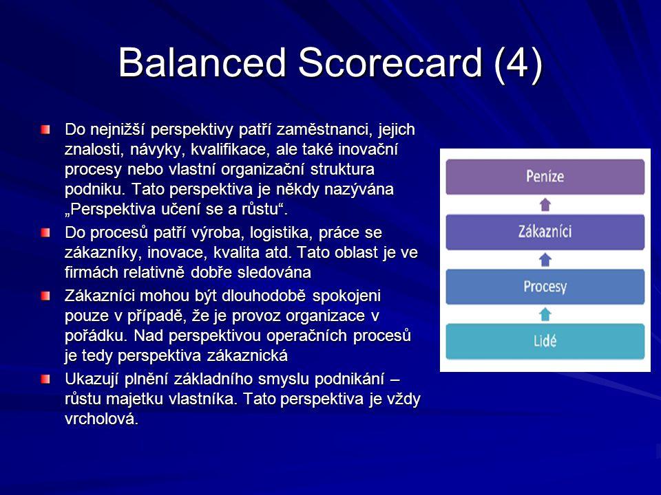 Balanced Scorecard (4)