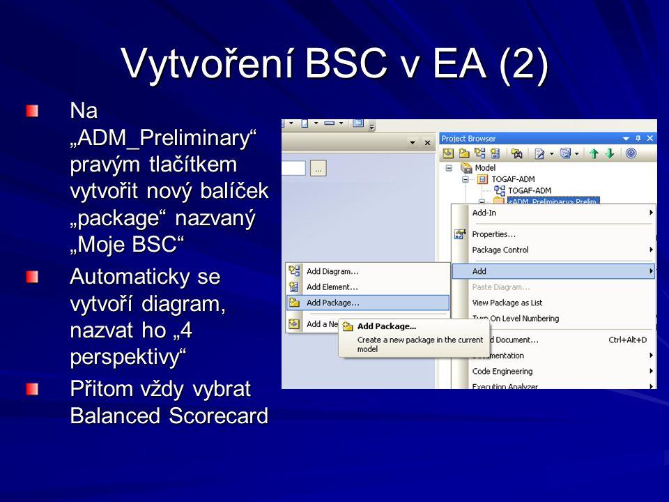 """Vytvoření BSC v EA (2) Na """"ADM_Preliminary pravým tlačítkem vytvořit nový balíček """"package nazvaný """"Moje BSC"""
