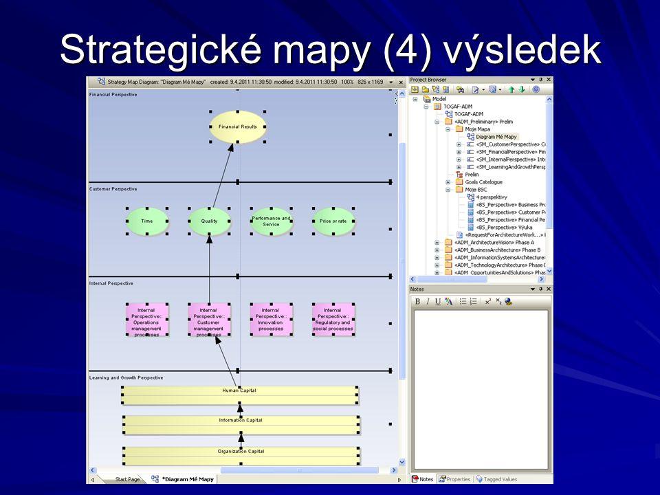 Strategické mapy (4) výsledek