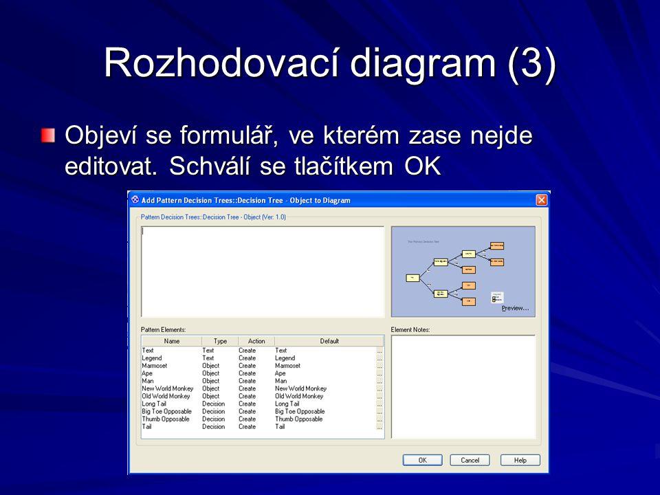 Rozhodovací diagram (3)