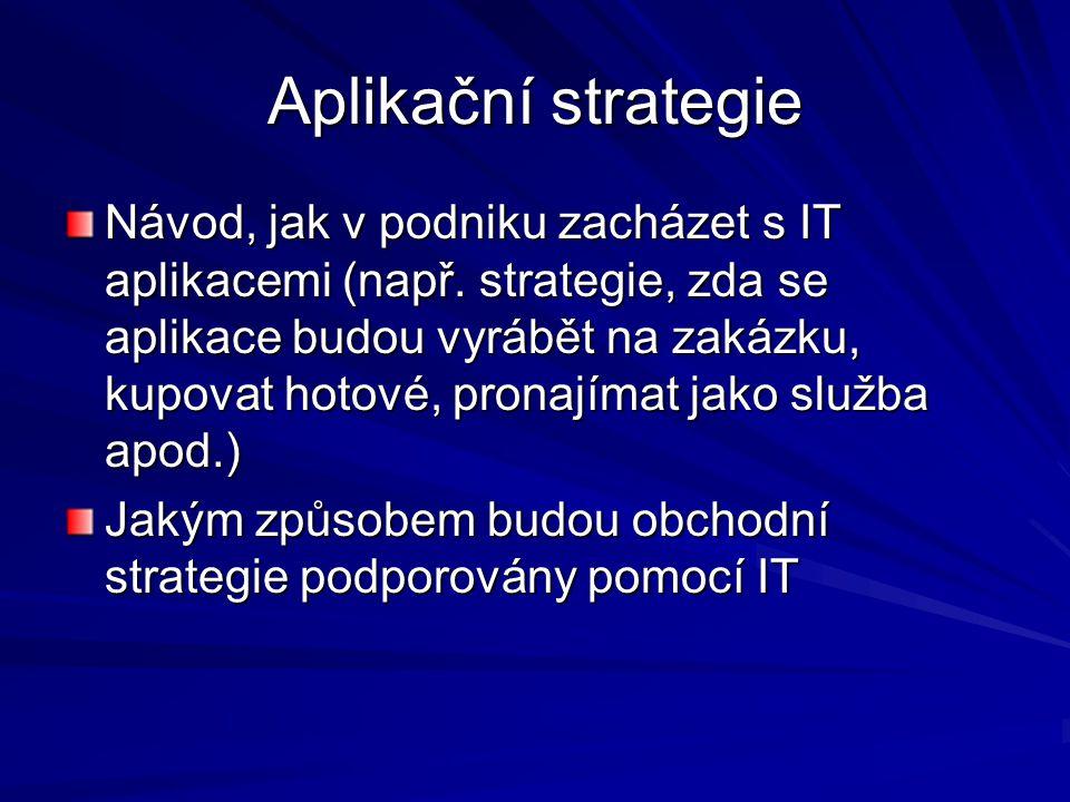 Aplikační strategie