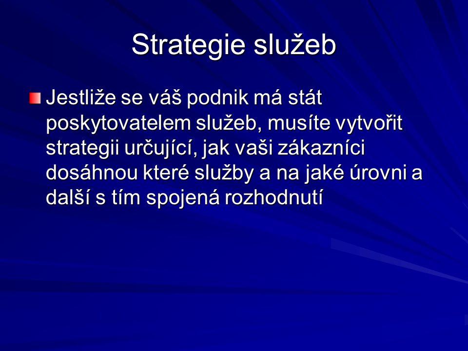 Strategie služeb