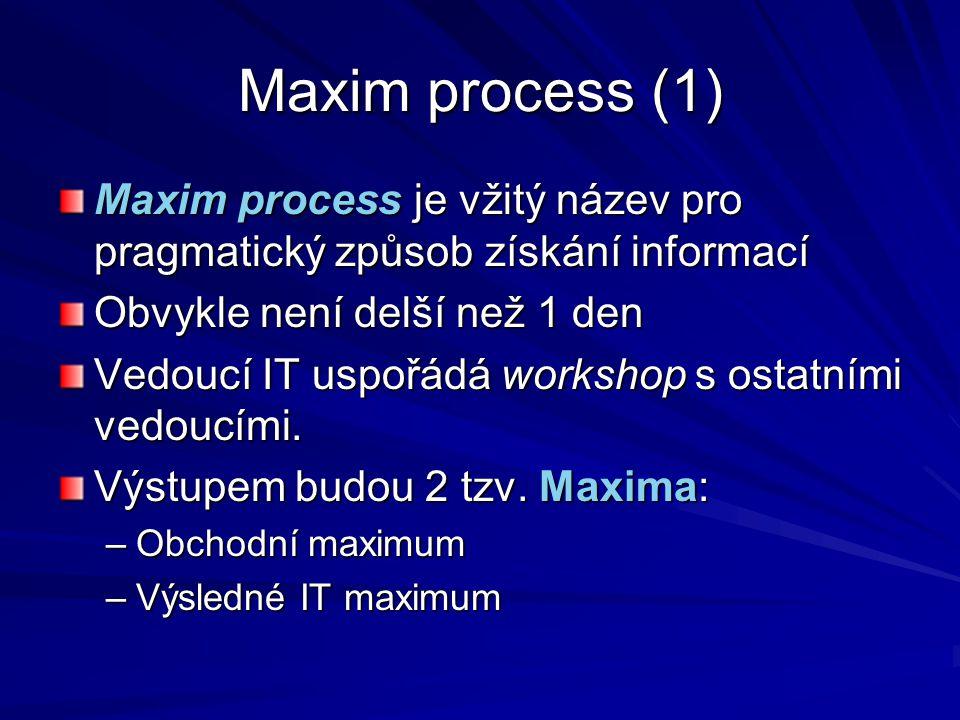 Maxim process (1) Maxim process je vžitý název pro pragmatický způsob získání informací. Obvykle není delší než 1 den.