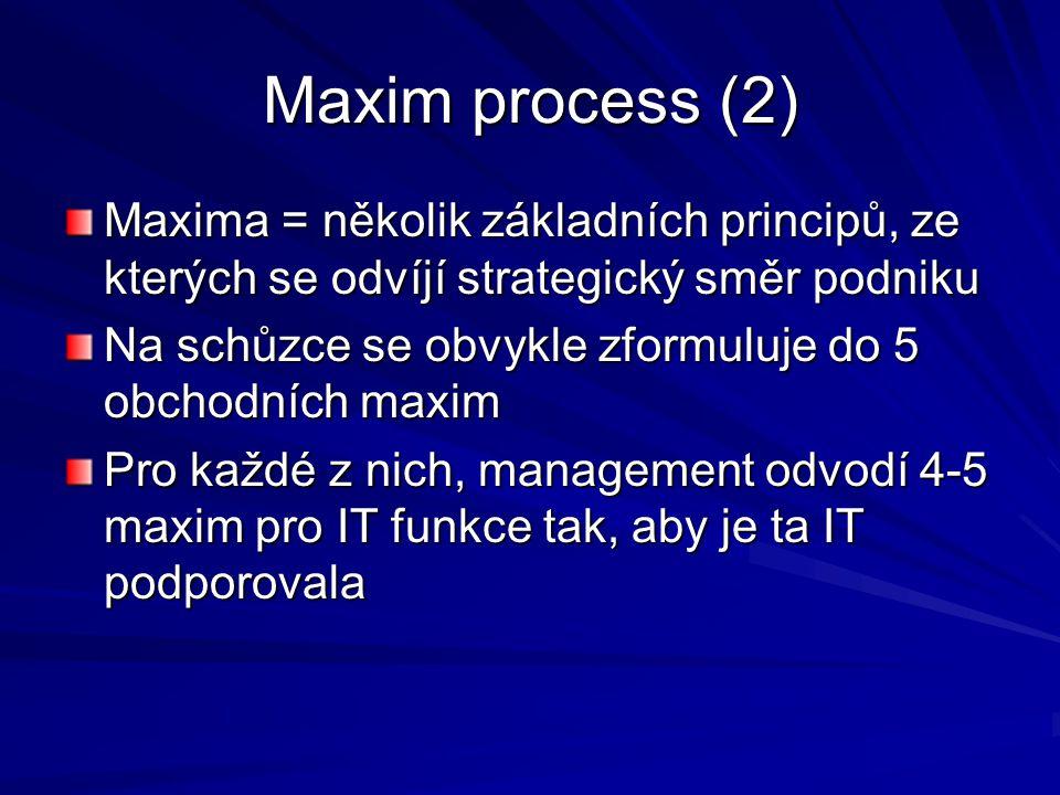Maxim process (2) Maxima = několik základních principů, ze kterých se odvíjí strategický směr podniku.