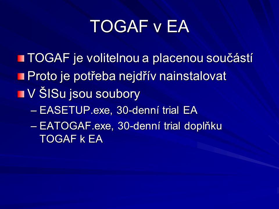 TOGAF v EA TOGAF je volitelnou a placenou součástí