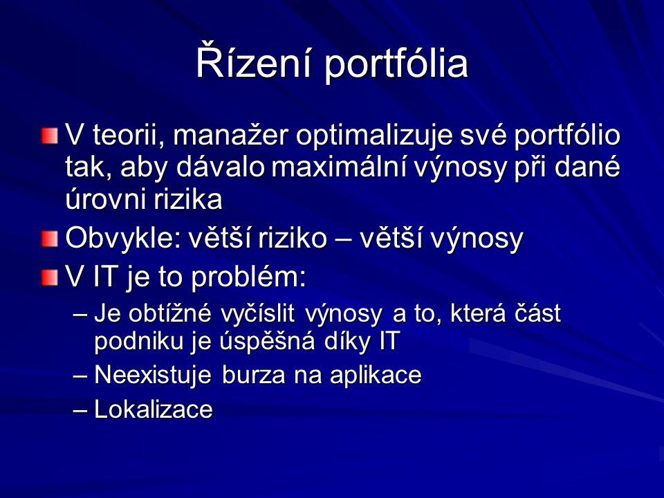 Řízení portfólia V teorii, manažer optimalizuje své portfólio tak, aby dávalo maximální výnosy při dané úrovni rizika.