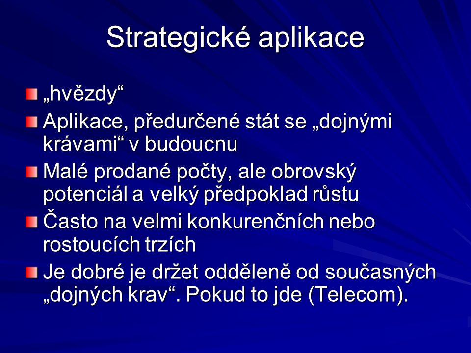 """Strategické aplikace """"hvězdy"""