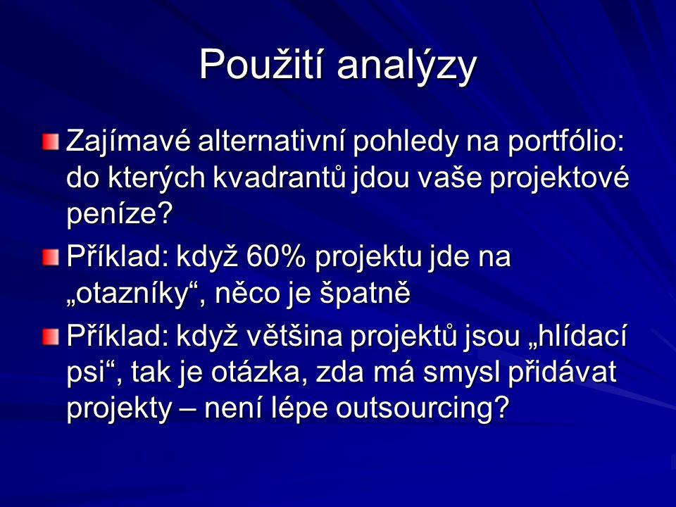 Použití analýzy Zajímavé alternativní pohledy na portfólio: do kterých kvadrantů jdou vaše projektové peníze