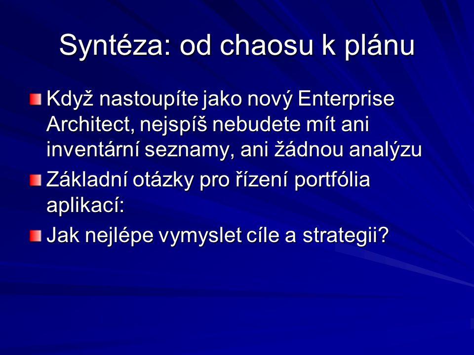 Syntéza: od chaosu k plánu