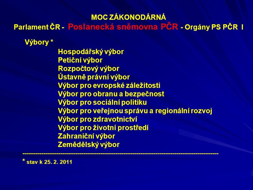 MOC ZÁKONODÁRNÁ Parlament ČR - Poslanecká sněmovna PČR - Orgány PS PČR I