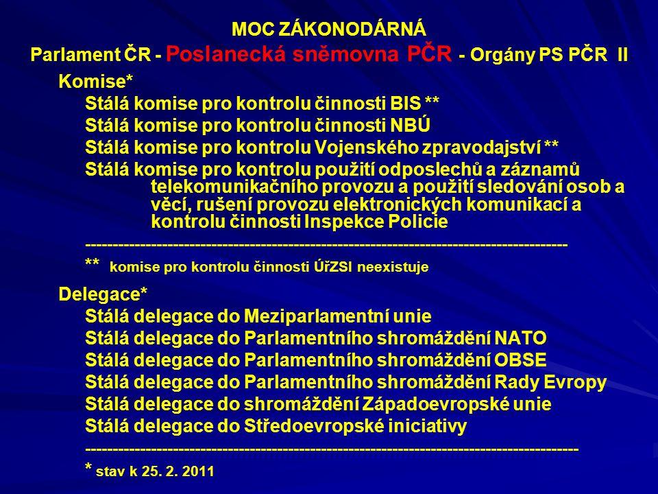 Stálá komise pro kontrolu činnosti BIS **