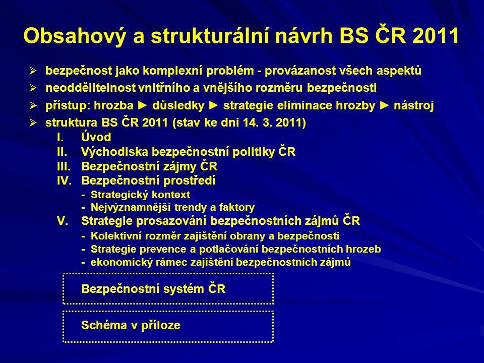 Obsahový a strukturální návrh BS ČR 2011