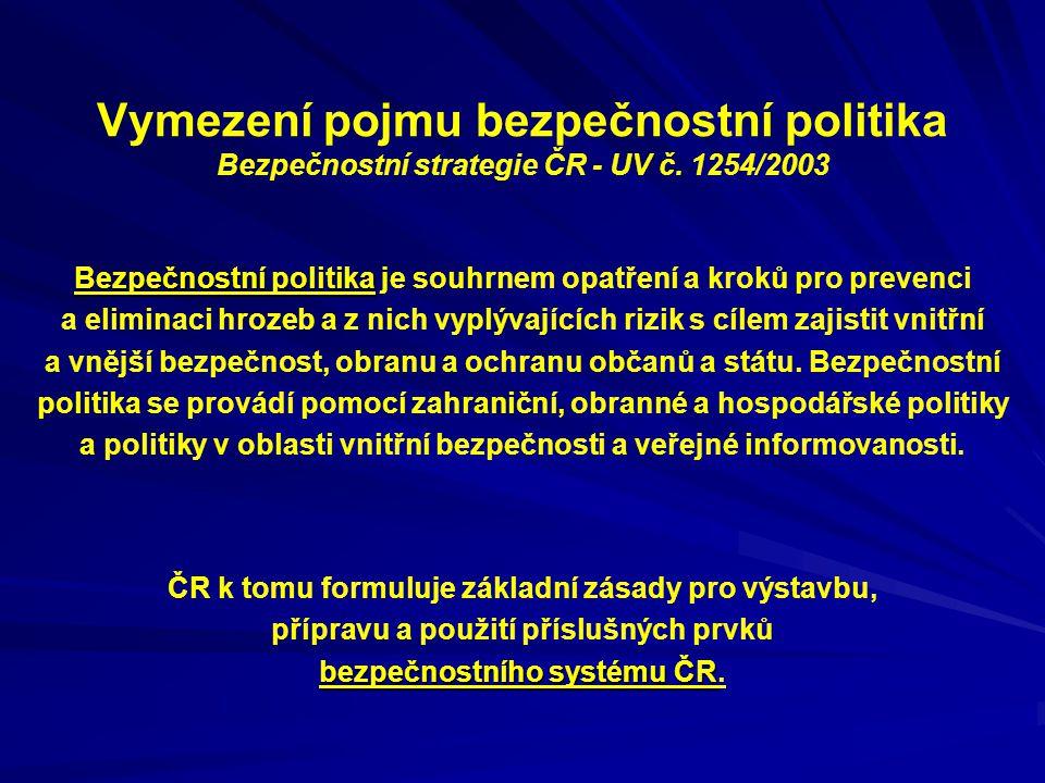 Vymezení pojmu bezpečnostní politika Bezpečnostní strategie ČR - UV č