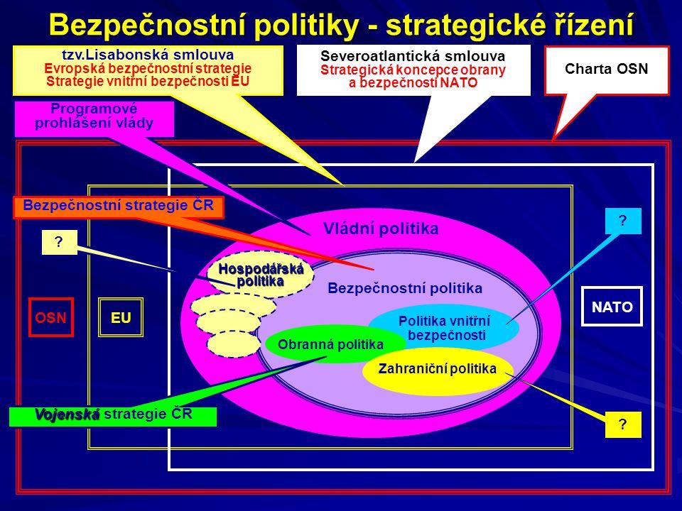 Bezpečnostní politiky - strategické řízení