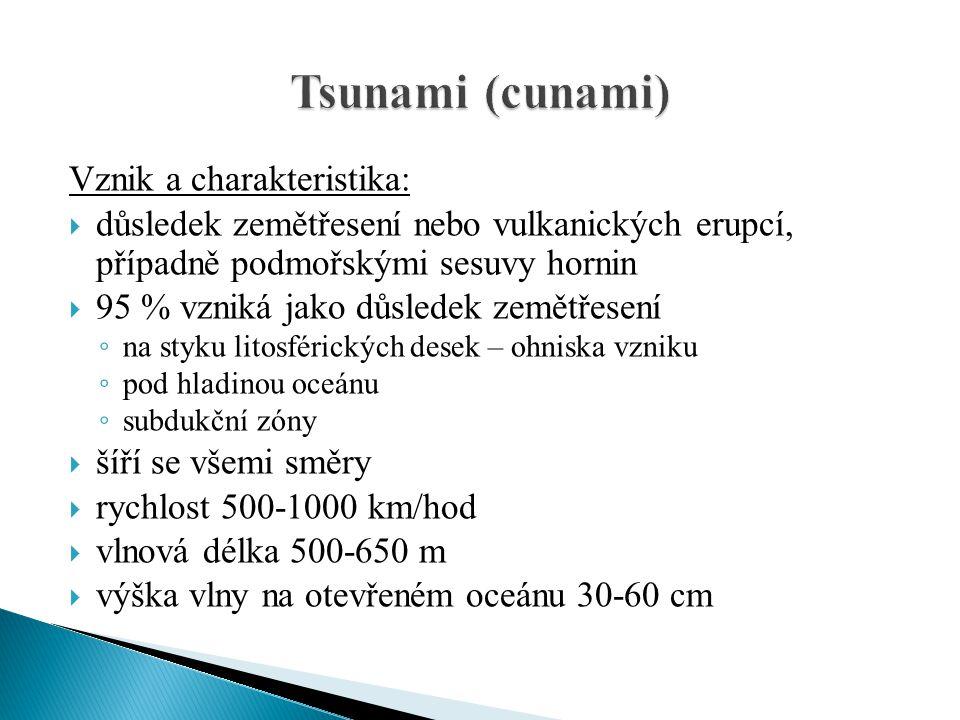 Tsunami (cunami) Vznik a charakteristika: