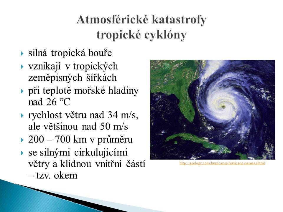 Atmosférické katastrofy tropické cyklóny