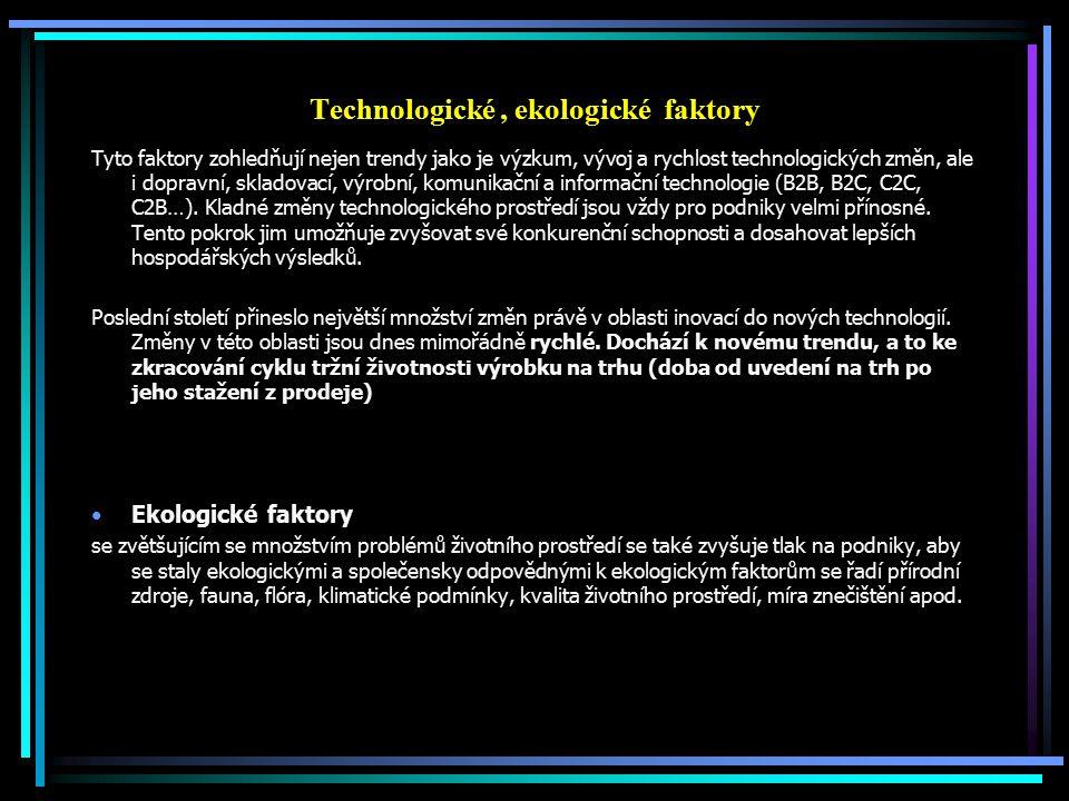 Technologické , ekologické faktory