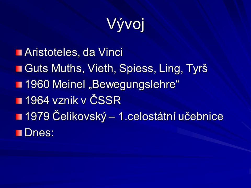 Vývoj Aristoteles, da Vinci Guts Muths, Vieth, Spiess, Ling, Tyrš