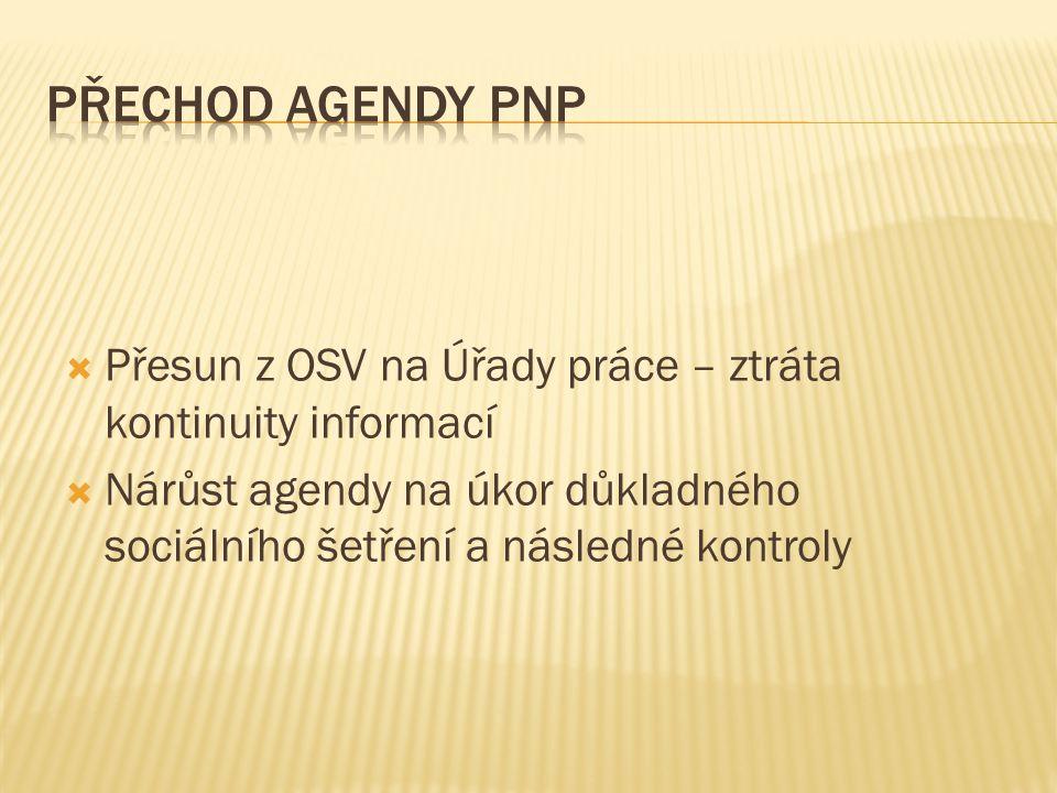 Přechod agendy PnP Přesun z OSV na Úřady práce – ztráta kontinuity informací.