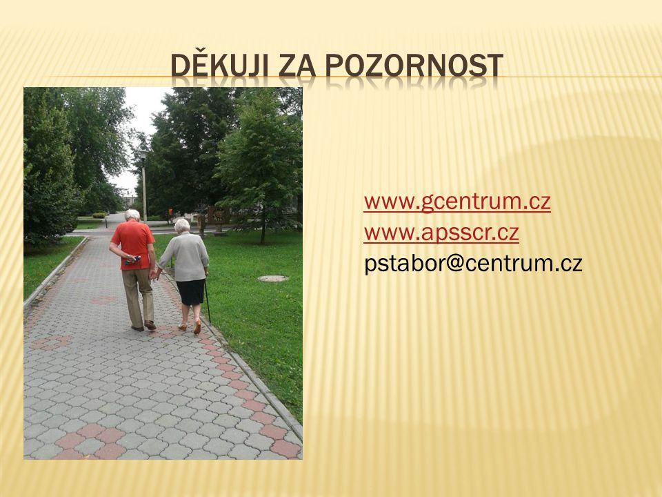Děkuji za pozornost www.gcentrum.cz www.apsscr.cz pstabor@centrum.cz