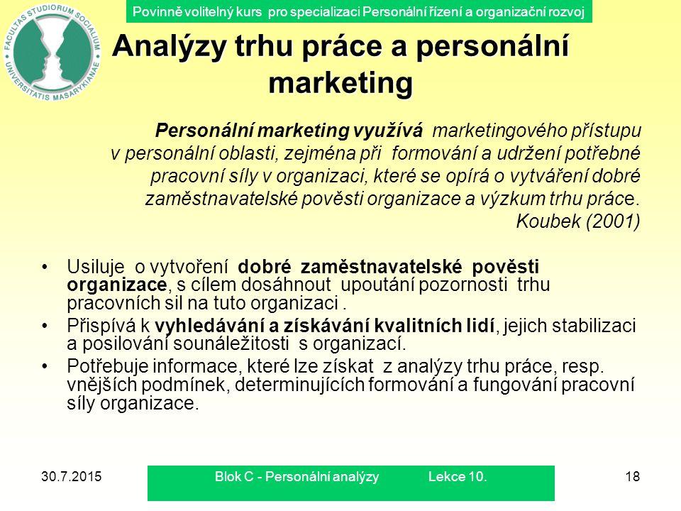 Analýzy trhu práce a personální marketing