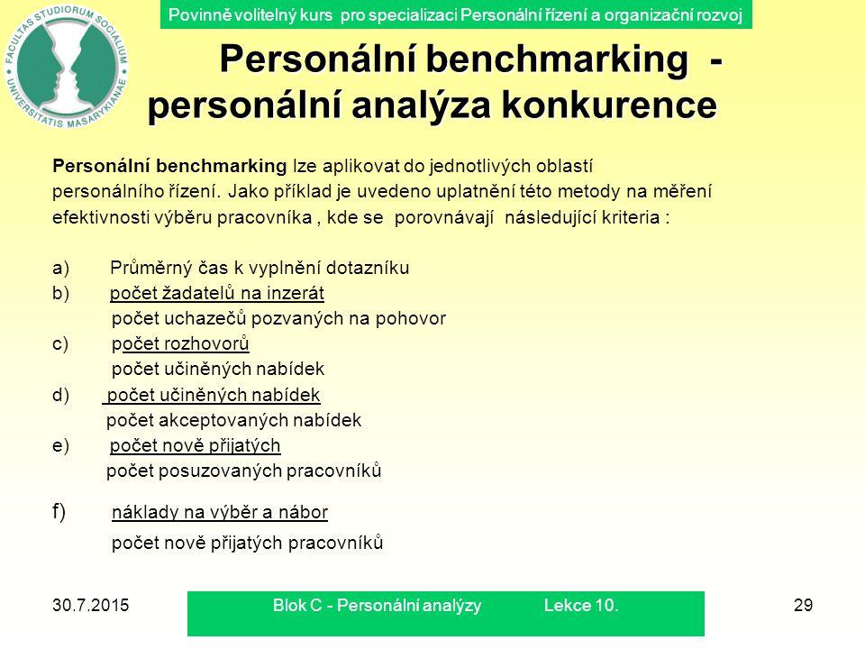 Personální benchmarking - personální analýza konkurence