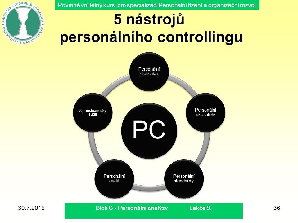5 nástrojů personálního controllingu