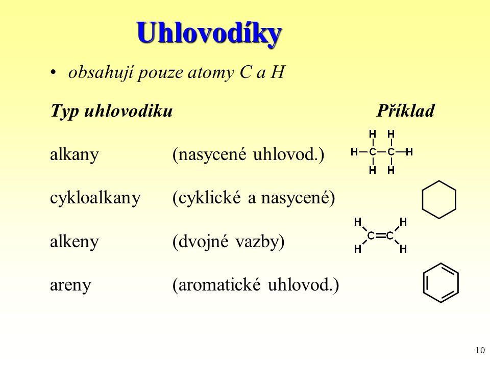 Uhlovodíky obsahují pouze atomy C a H Typ uhlovodiku Příklad