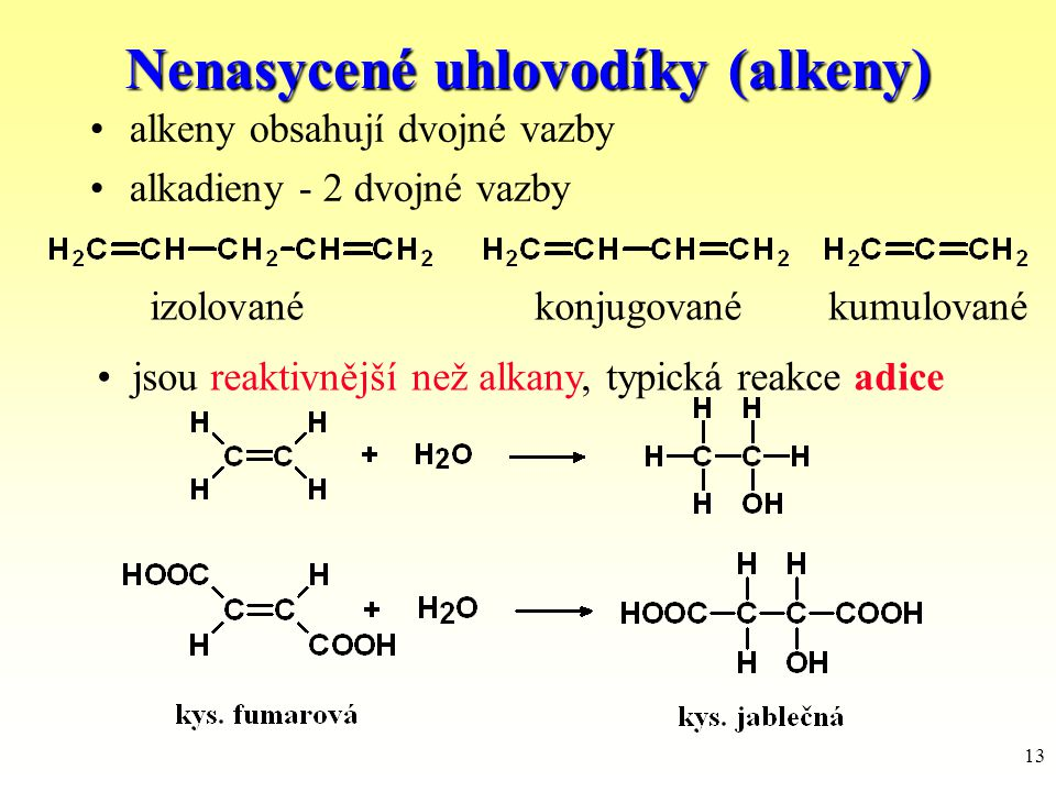 Nenasycené uhlovodíky (alkeny)