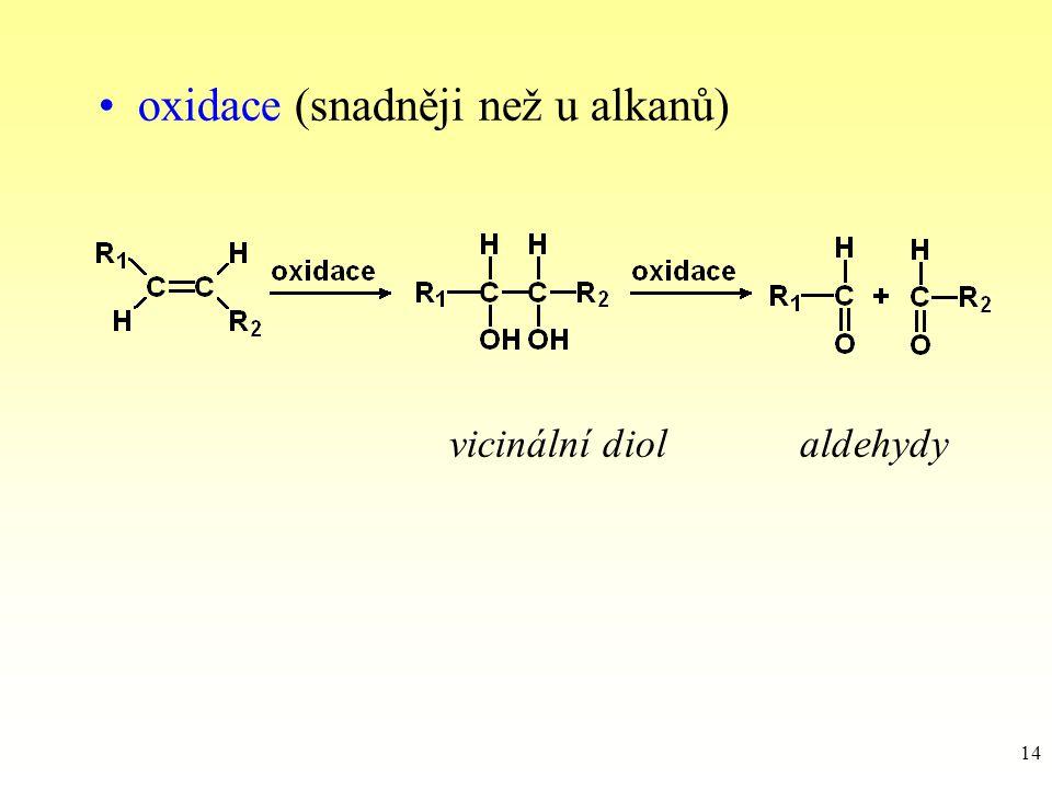 oxidace (snadněji než u alkanů)