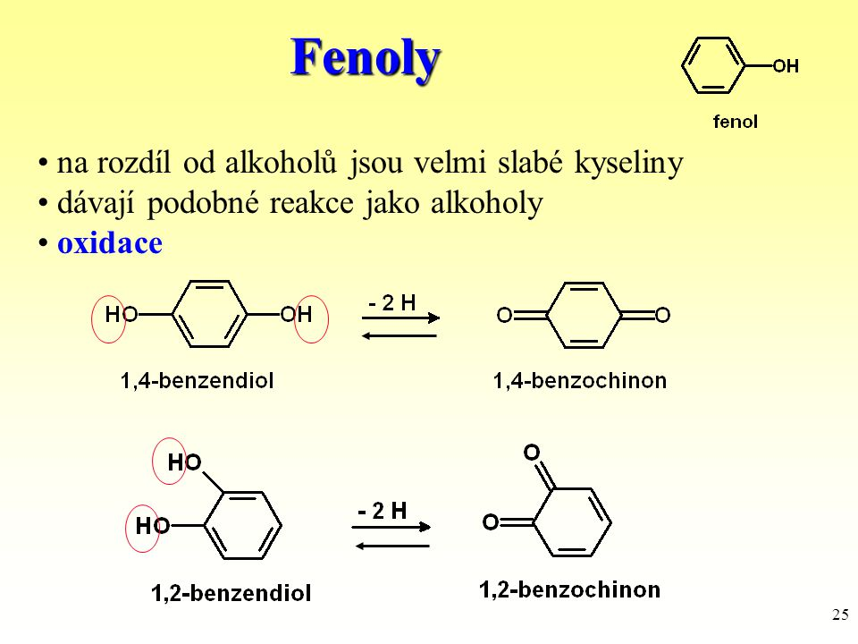 Fenoly na rozdíl od alkoholů jsou velmi slabé kyseliny