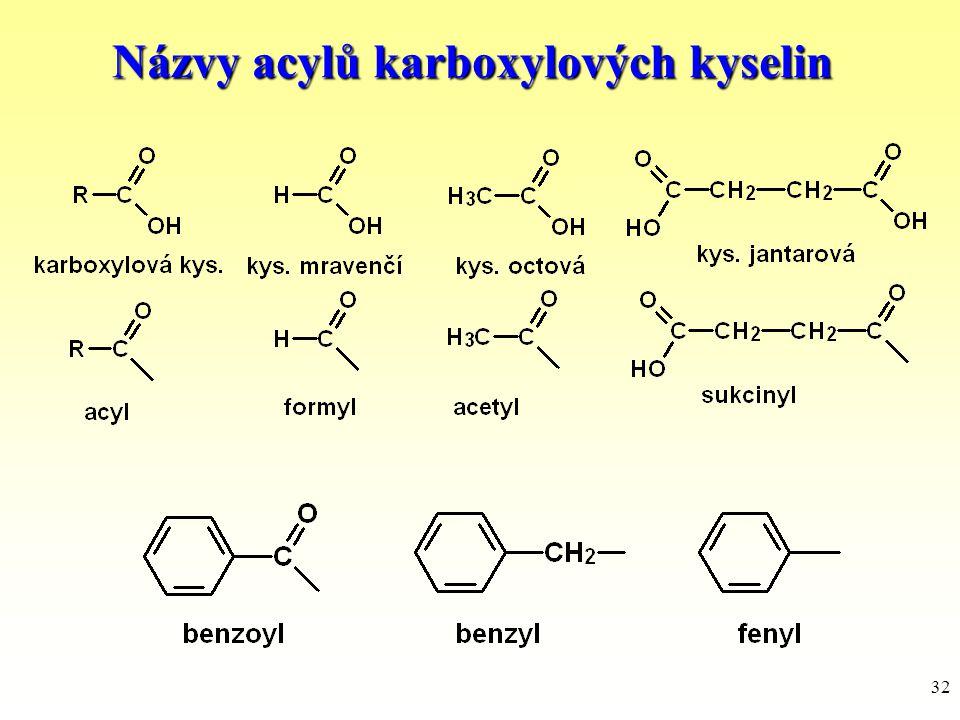 Názvy acylů karboxylových kyselin