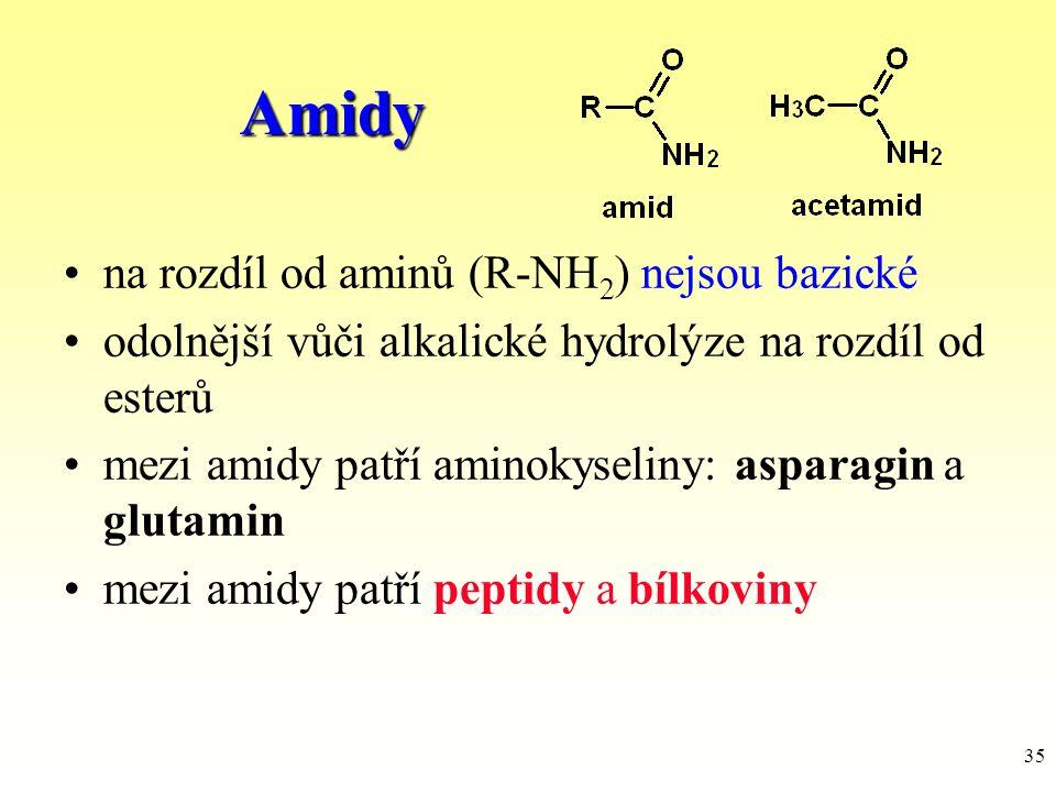 Amidy na rozdíl od aminů (R-NH2) nejsou bazické