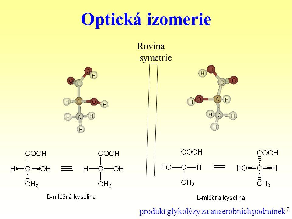 Optická izomerie Rovina symetrie