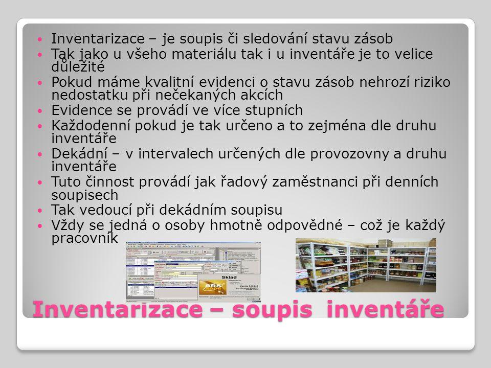 Inventarizace – soupis inventáře