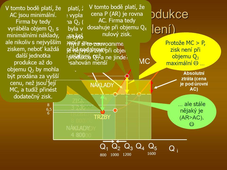 Optimální rozsah produkce (detailnější vysvětlení)
